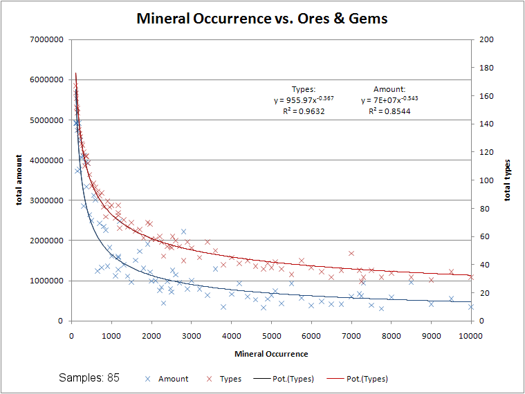 MineralSetting v25 limit10k.png