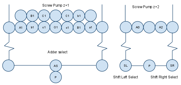 Schematic of a ALU multiplexer implementation